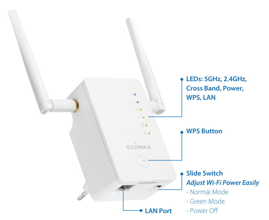 Edimax EW-7478AC Smart AC1200 Wi-Fi Extender, Access Point, Wi-Fi Bridge, Eliminate Wi-Fi Dead Zones & Double Your Wi-Fi Coverage