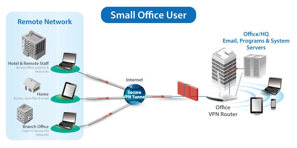 Ac1200 Gigabit Dual-band Access Point Vwith Usb Port