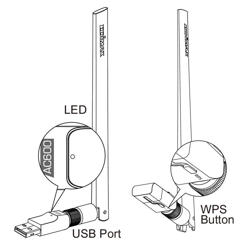Edimax EW-7811USC AC600 Wi-Fi Dual-Band USB Adapter hardware interface