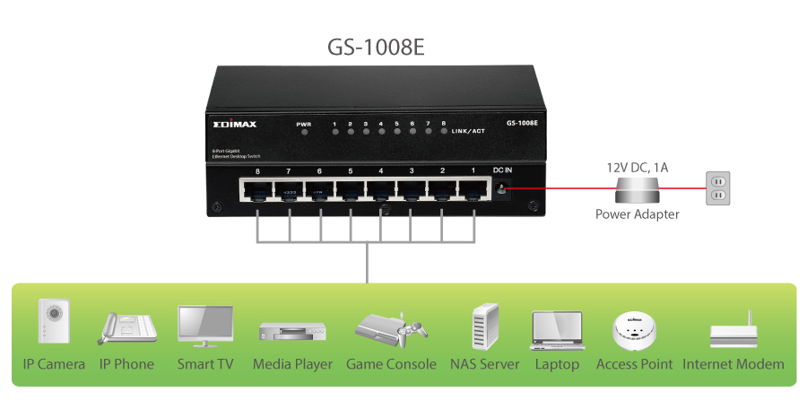 ?8-Port Gigabit Desktop Switch