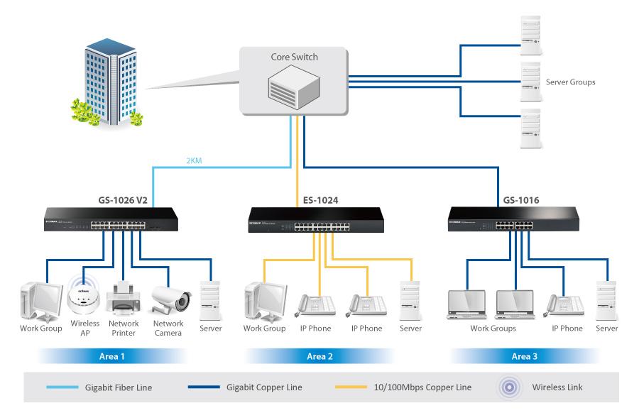 edimax switches unmanaged 24 port gigabit with 2 sfp slot rack rh edimax com gigabit ethernet wiring diagram gigabit ethernet eye diagram