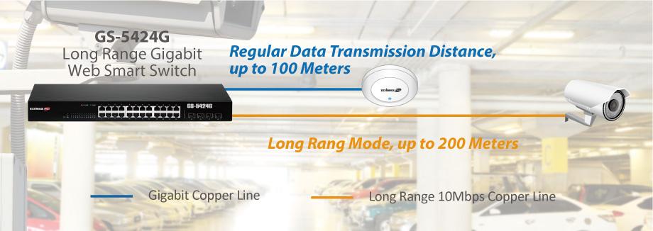 Edimax Pro GS-5424G Long Range 24-Port Gigabit Web Smart Switch with 4 SFP slots