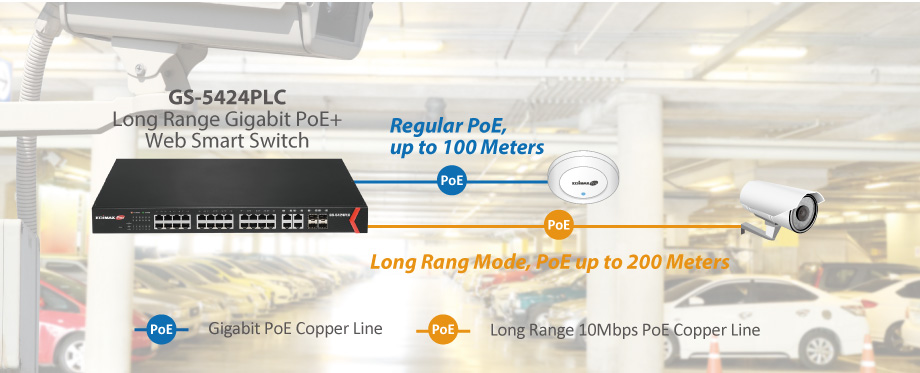 Edimax Pro GS-5424PLC Long Range 24-Port Gigabit PoE+ Web Smart Switch with 4 Gigabit RJ45/SFP Combo Ports, Long Range PoE up to 200 meters