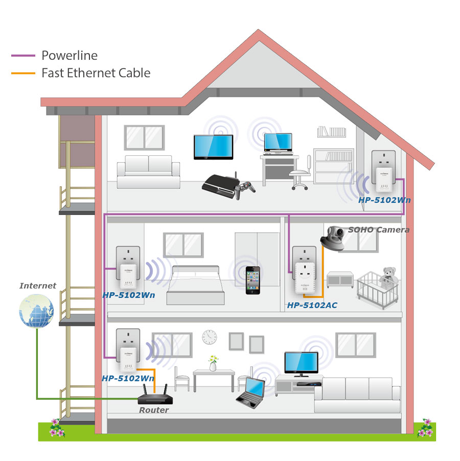 Hp Wak Hp Wn Hp Ac Applications Uk furthermore Switch Diagram Vs P together with Hybrid Fibre Coaxial Hfc together with Img Pla Eu Art together with Guc. on powerline adapter diagram