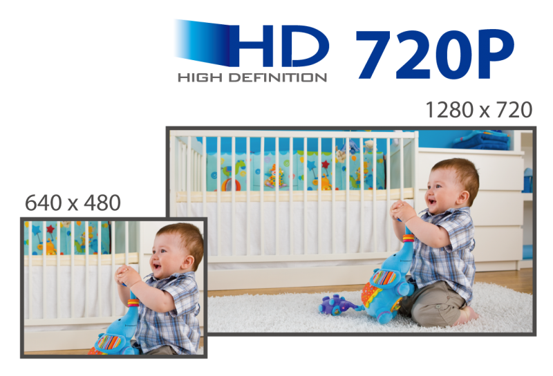 IC-3116W 720p Wireless H.264 Day & Night Network Camera IC-3116W_HD.png