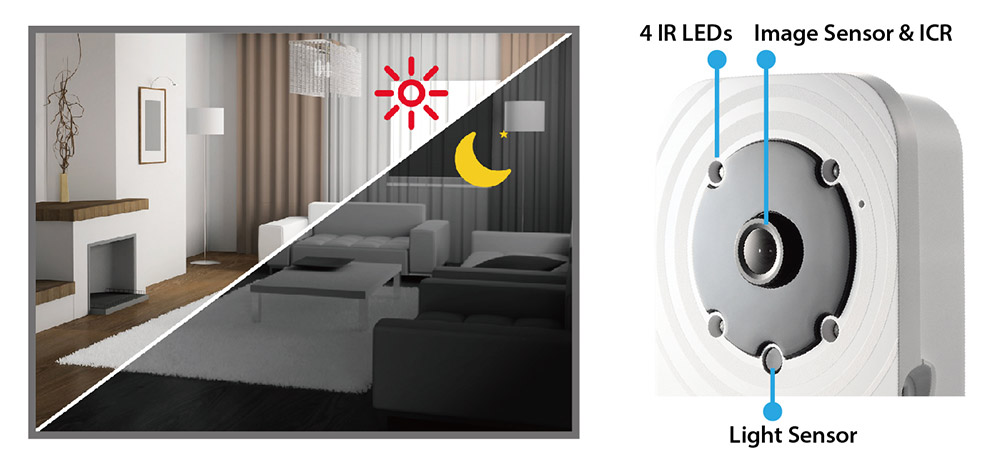 Save Electricity Costs With Intelligent Lighting Solutions