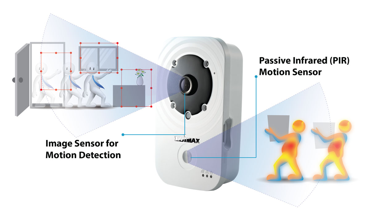 Edimax IC-3140W HD Wireless Day & Night Network Camera, IC-3140W_PIR_motion-detection.jpg