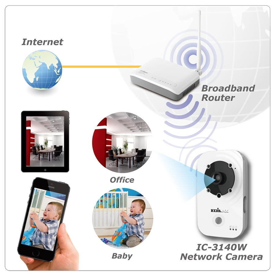 Edimax IC-3140W HD Wireless Day & Night Network Camera, IC-3140W_applications_diagram.jpg