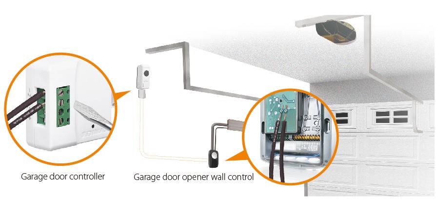 motor new dexxo optimo operator home rts door somfy garage brands