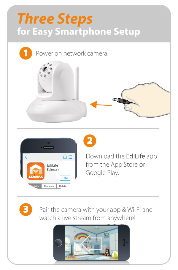 IC-7112W Smart HD Wi-Fi Pan/Tilt Network Camera, Day & Night, Free App, 3-step easy & smart EdiLife app setup