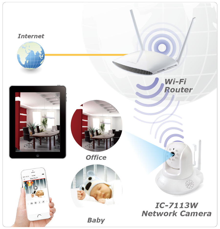 IC-7113W Smart HD Wi-Fi Pan/Tilt Network Camera with Temperature & Humidity Sensor, Day & Night, Free App, easy 3-step setup, EdiView II App