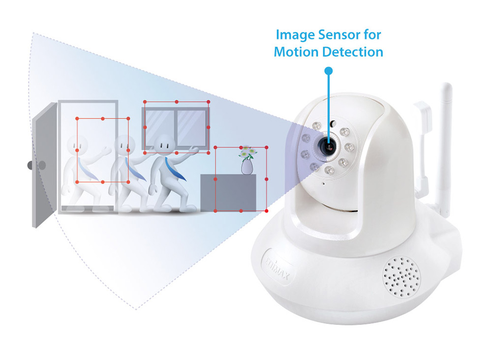 IC-7113W Smart HD Wi-Fi Pan/Tilt Network Camera with Temperature & Humidity Sensor, Day & Night, Free App, Motion Detection, push notification, video alerts