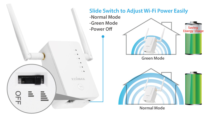 Edimax Gemini RE11 AC1200 Dual-Band Home Wi-Fi Roaming Kit, Wi-Fi Extender/Access Point/Wi-Fi Bridge,Universal Compatibility, Green Wi-Fi Power Switch, green mode, normal mode, power off