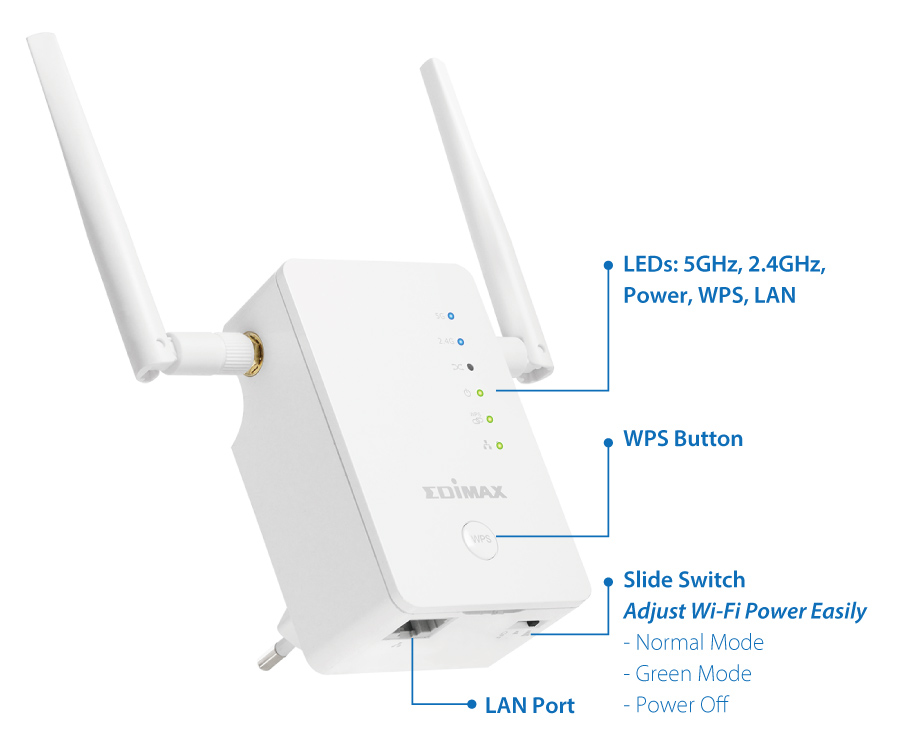 Edimax Gemini RE11 AC1200 Dual-Band Home Wi-Fi Roaming Kit, Wi-Fi Extender/Access Point/Wi-Fi Bridge, hardware interface