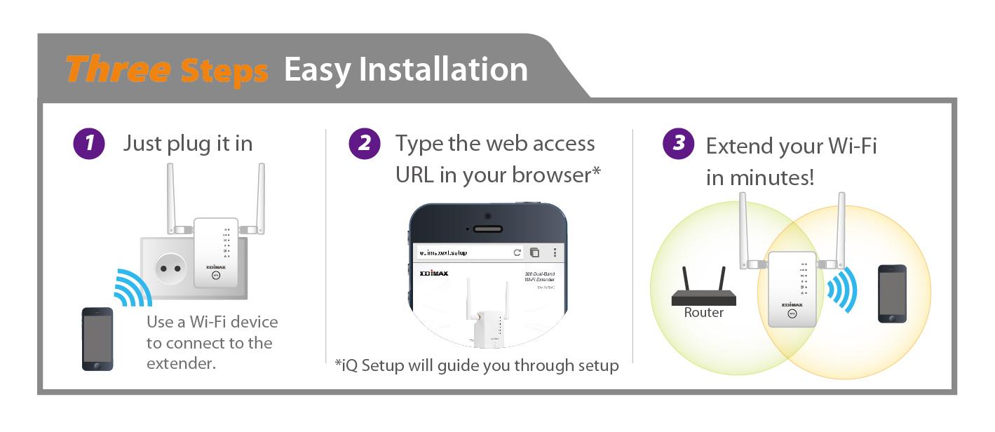 Edimax Gemini RE11 AC1200 Dual-Band Home Wi-Fi Roaming Kit, Wi-Fi Extender/Access Point/Wi-Fi Bridge, Smart iQ Setup