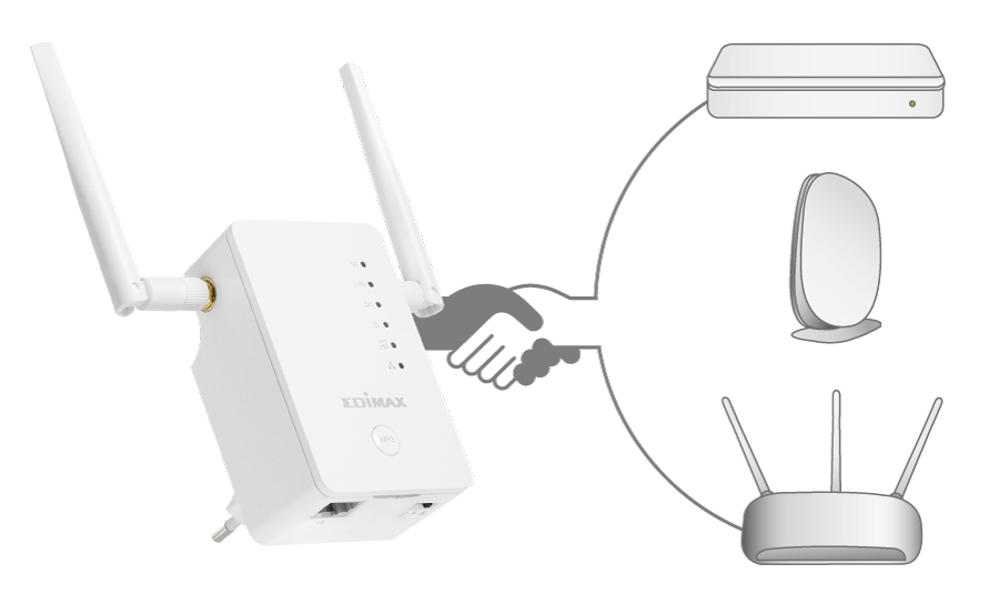 Edimax Gemini RE11 AC1200 Dual-Band Home Wi-Fi Roaming Kit, Wi-Fi Extender/Access Point/Wi-Fi Bridge, Universal Compatibility, works with any wi-fi router