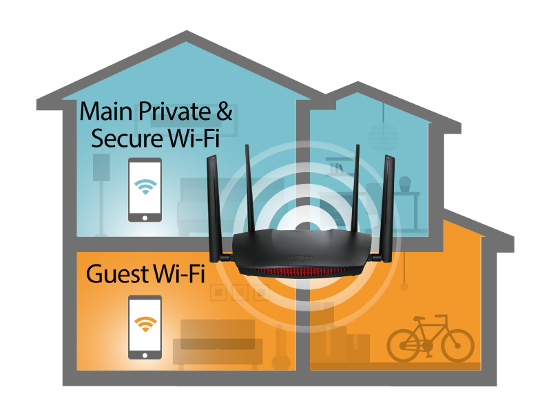 Edimax RG21S AC2600 MU-MIMO Gigabit Home Wi-Fi Roaming Router with VPN & Access Point