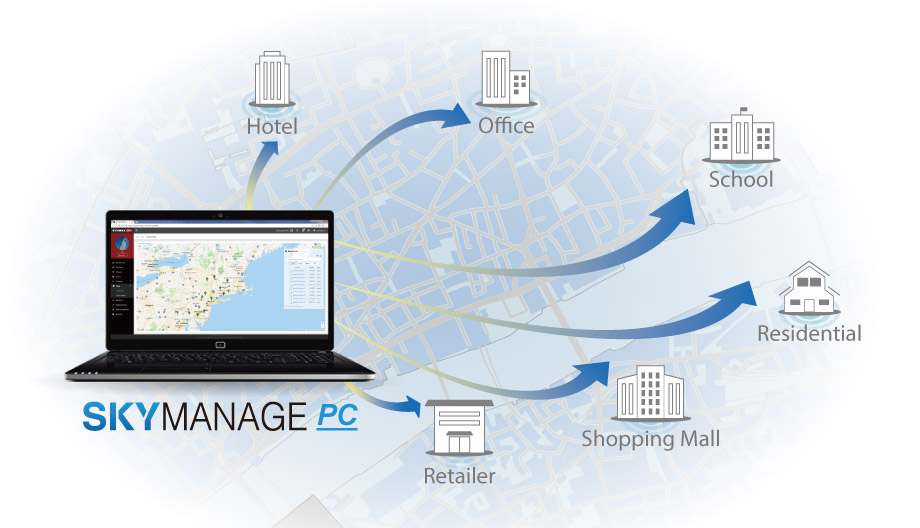 Edimax Pro SkyManage PC Multi-Site for SI Projects