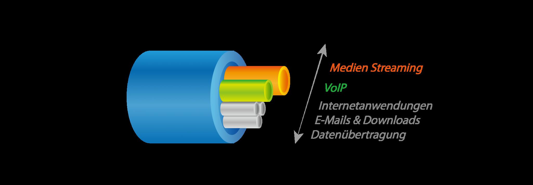 8-Port Fast-Ethernet Switch mit 4 PoE+ Anschlüssen und DIP-Schalter ...